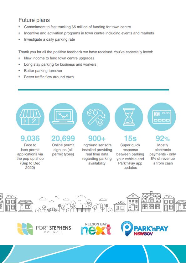 Nelson Bay Smart Parking Update April 2021 -